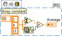 LabVIEW Averages Arithmetic mean.png