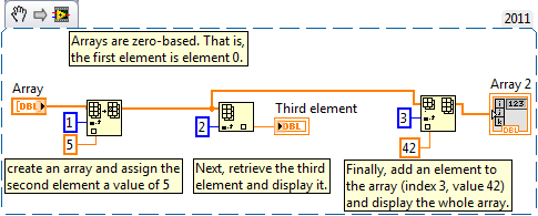 LabVIEW Arrays.png