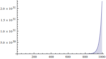 9 billion names of God the integer Mathematica.png